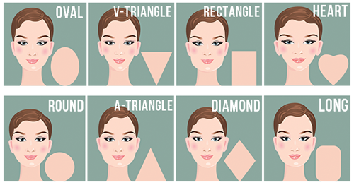 These Are Your Top 5 Traits Based On Your Face Shape