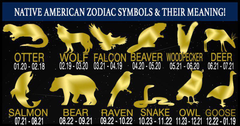 c4fc405c3 Find Your Native American Zodiac Symbol & Its Meaning!