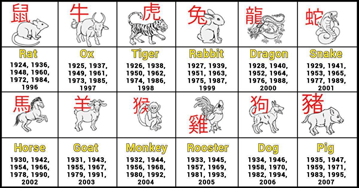 1997 on chinese zodiac