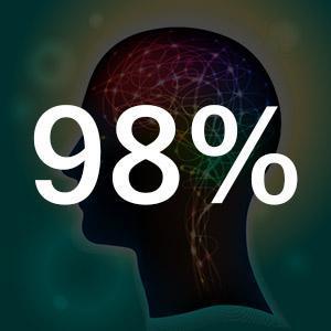 Test della forza mentale A177b9fd31e67054646a2ae4ce5e3923_1x300